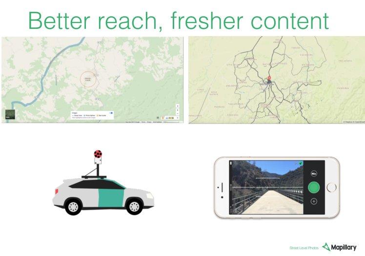 October_2015_Mapillary_Presentation