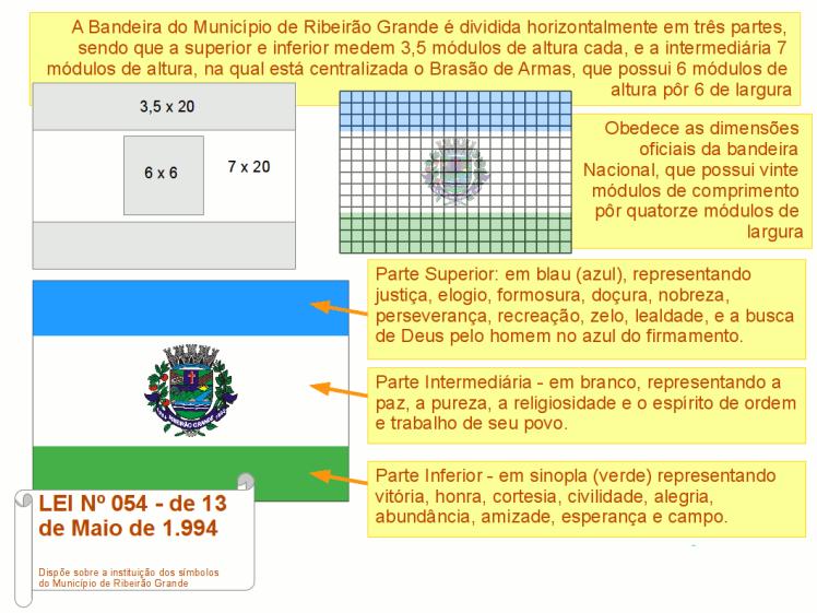 Significados-Bandeira-Brasao-03