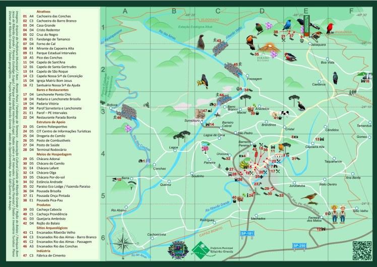 Mapa Guia de Ribeirão Grande 2018